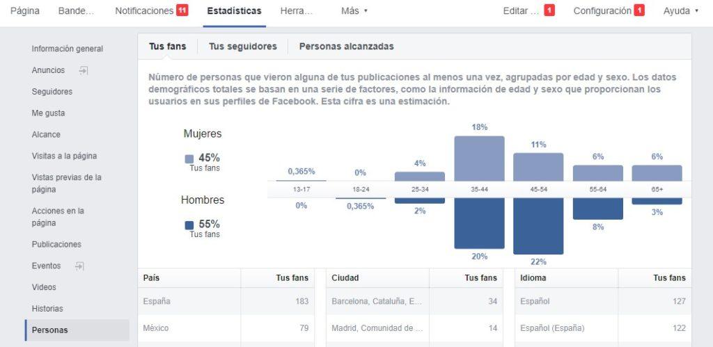 campaña de publicidad facebook